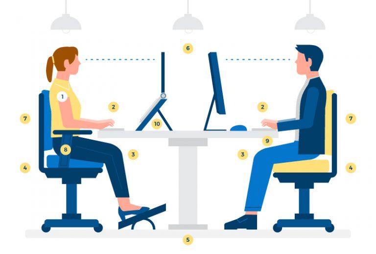 Ergonomics Risk Assessment at Workplace